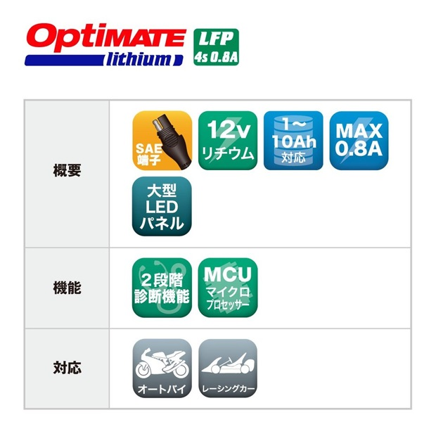 optimatelithium