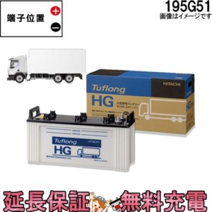 GH195G51